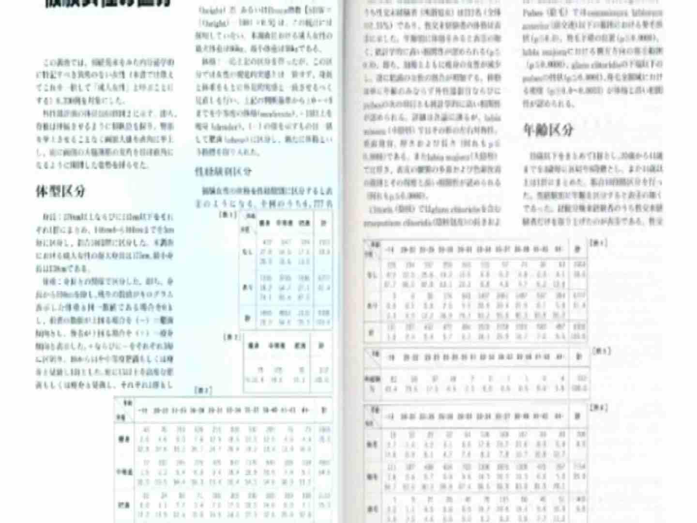 日本女性の外性器① 0 | 0  102連発 99