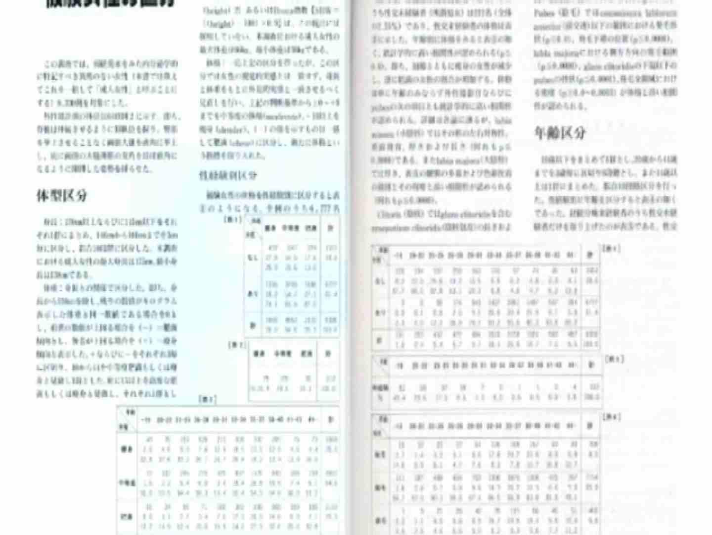 日本女性の外性器① 0  102連発 100
