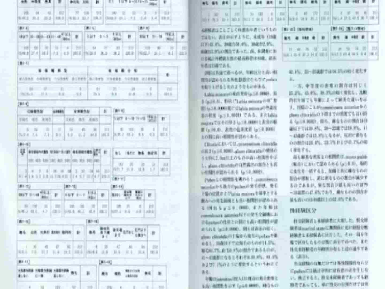 日本女性の外性器① 0 | 0  102連発 101